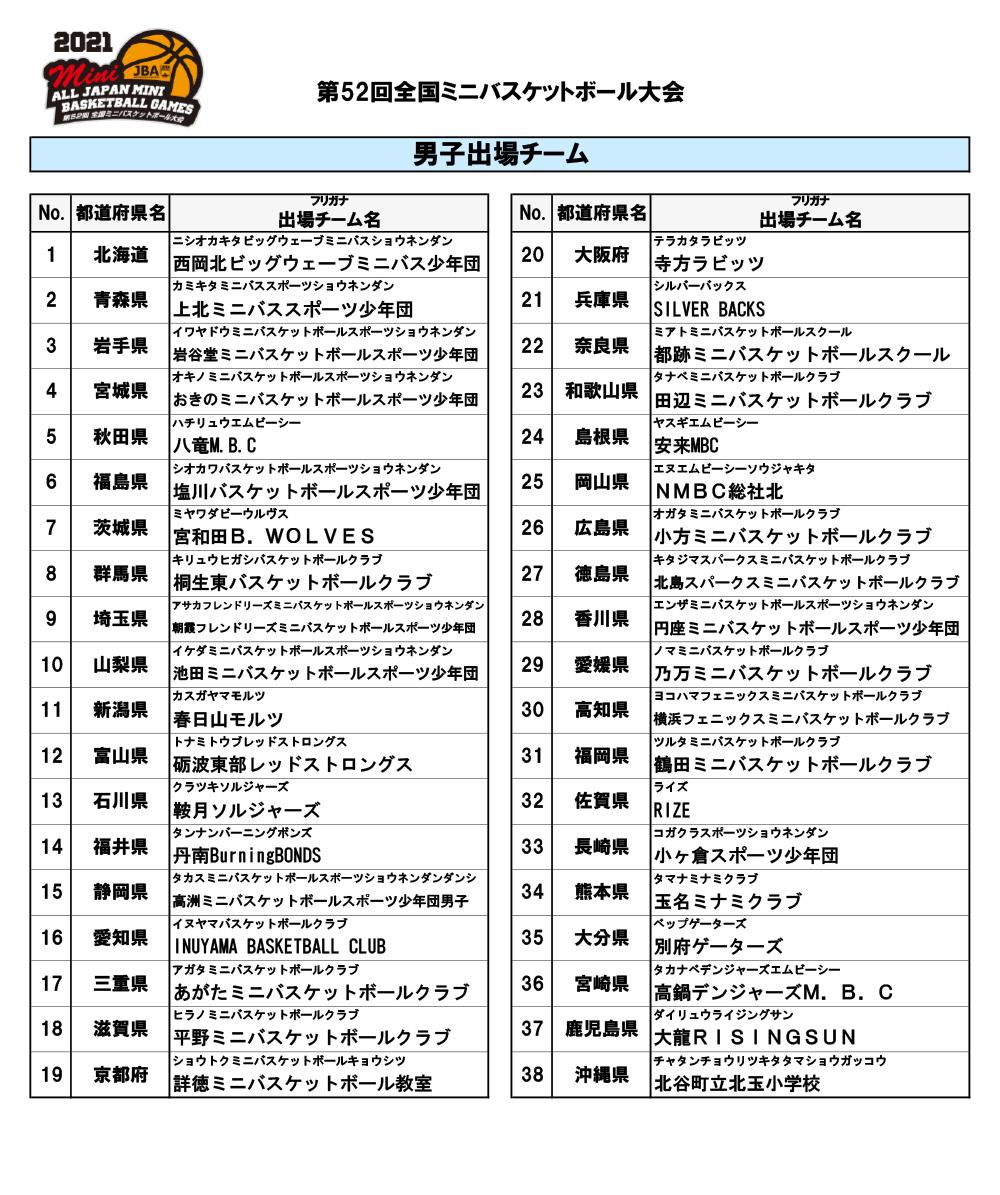 出場チーム一覧(男子)